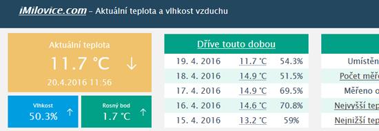 Post image of Aktuální teplota